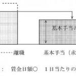 雇用保険の基本手当日額の変更~8月1日から実施~