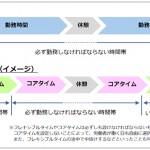 フレックスタイム制のわかりやすい解説&導入の手引きを公表