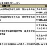 届出等における添付書類及び署名・押印等の取扱いを変更(日本年金機構)