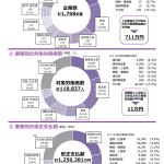 監督指導による賃金不払残業の是正結果(平成30年度)